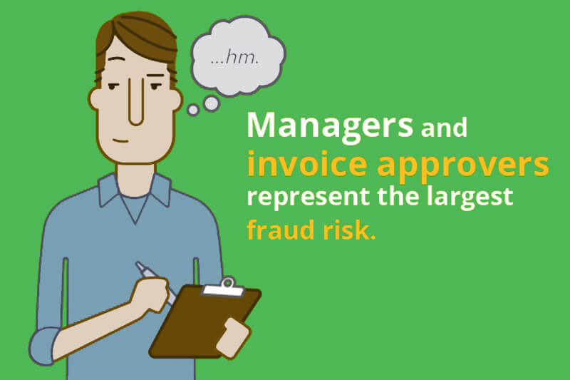 Certain kinds of employees represent greater fraud risk to supply chains.