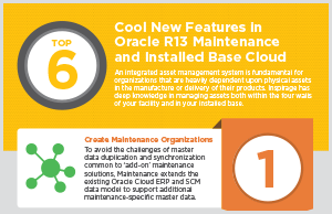 Oracle Maintenance Cloud Infographic