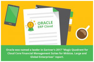 Oracle Magic Quadrant
