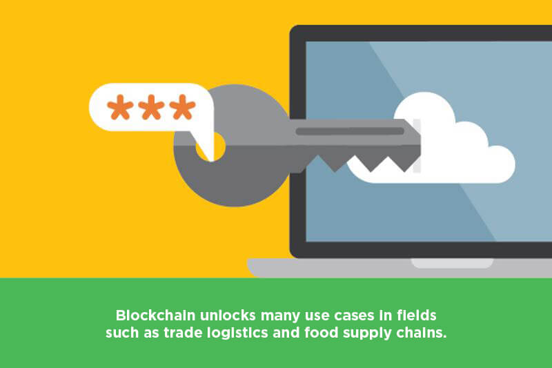Blockchain unlocks many use cases in fields such as trade logistics and procure to pay.